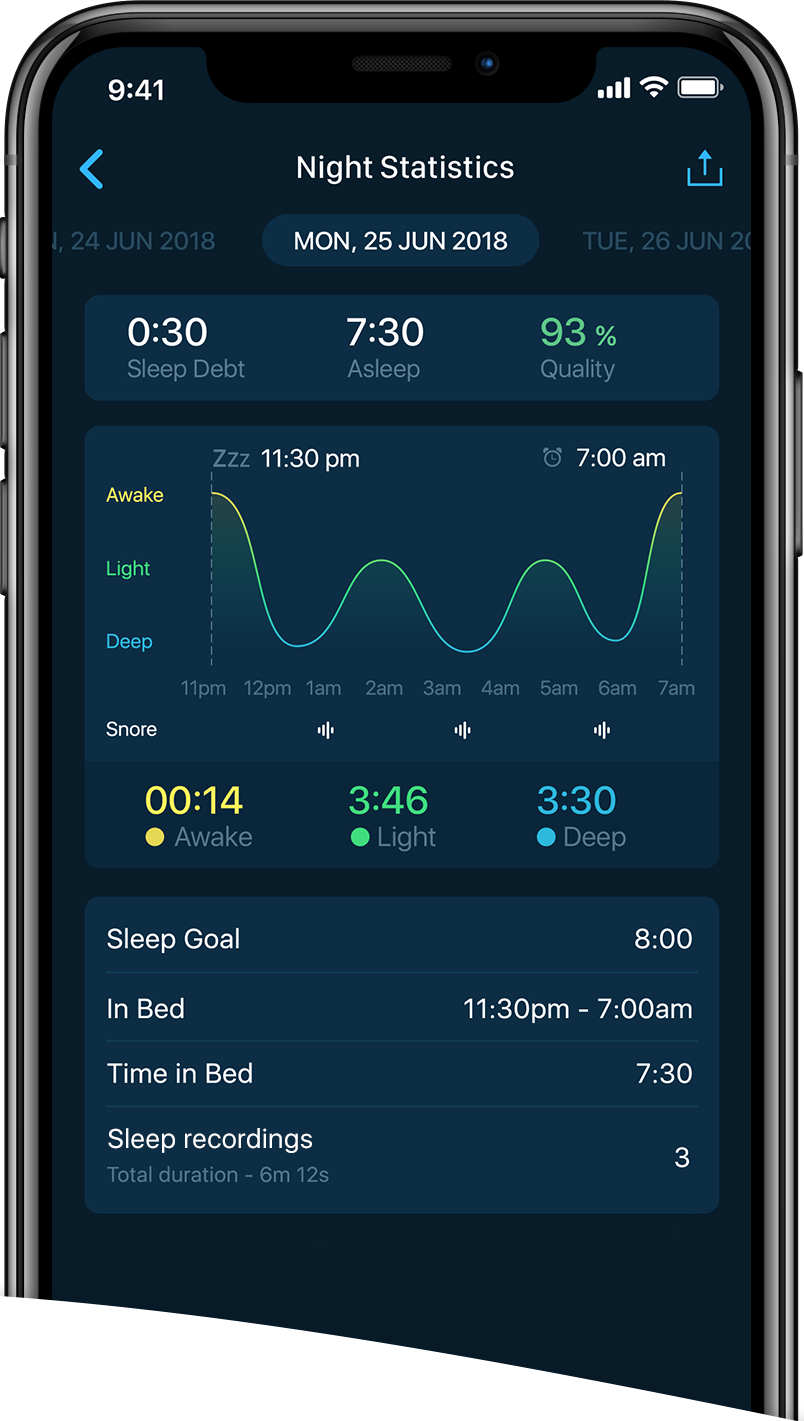 Sleepzy Sleep cycle tracker | Apalon